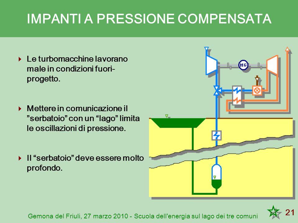Gemona del Friuli, 27 marzo 2010 - Scuola dell'energia sul lago dei tre comuni 21 IMPANTI A PRESSIONE COMPENSATA Le turbomacchine lavorano male in con