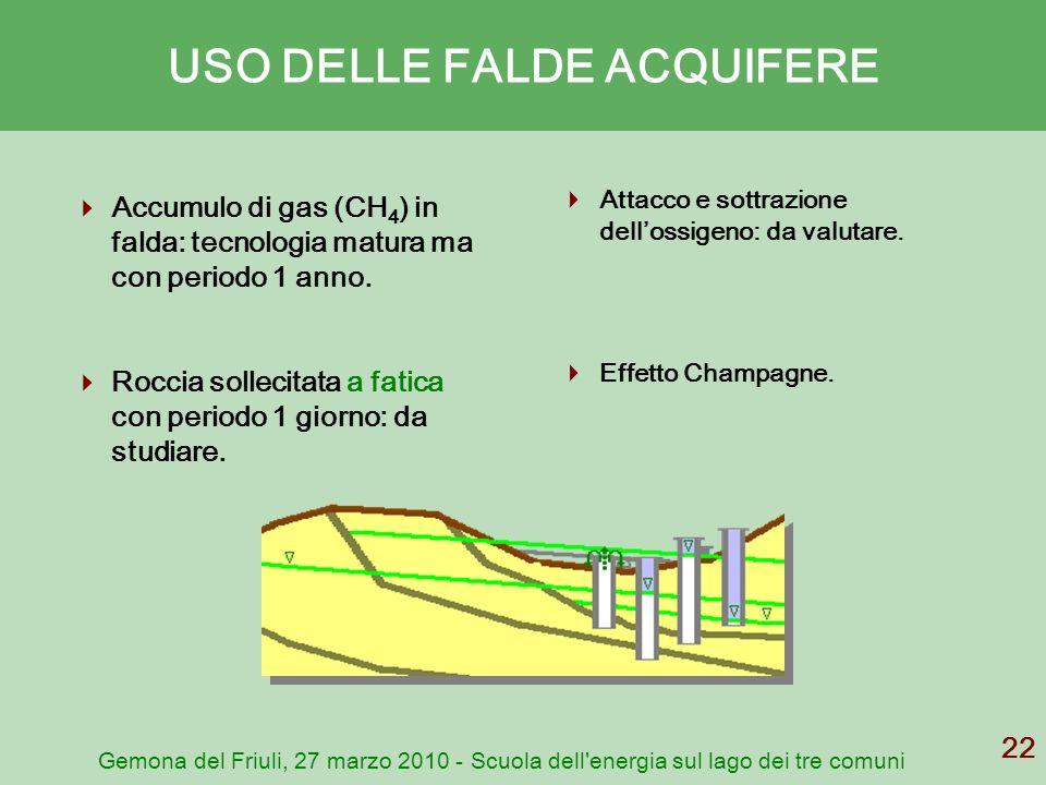 Gemona del Friuli, 27 marzo 2010 - Scuola dell'energia sul lago dei tre comuni 22 USO DELLE FALDE ACQUIFERE Accumulo di gas (CH 4 ) in falda: tecnolog