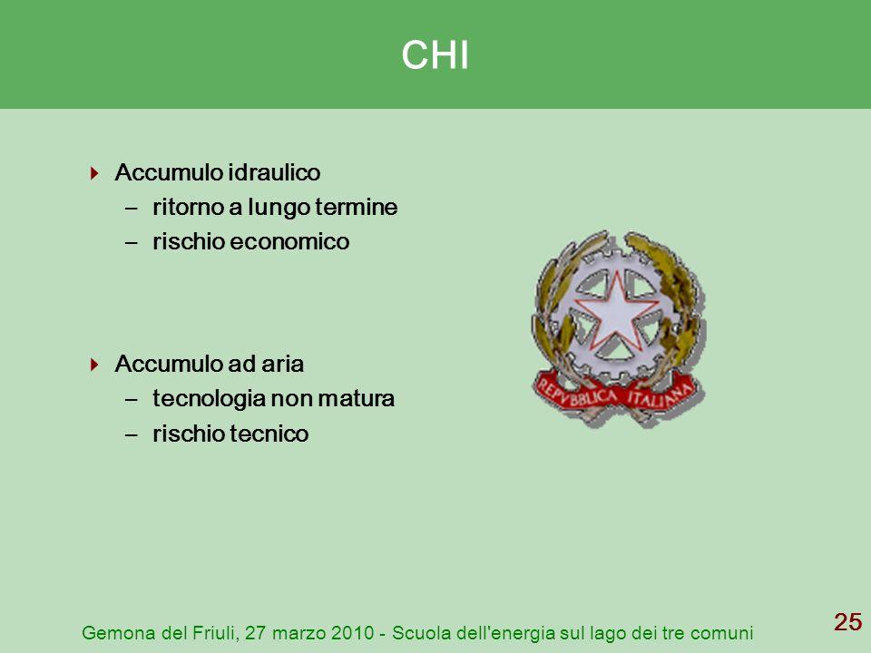 Gemona del Friuli, 27 marzo 2010 - Scuola dell'energia sul lago dei tre comuni 25 CHI Accumulo idraulico –ritorno a lungo termine –rischio economico A