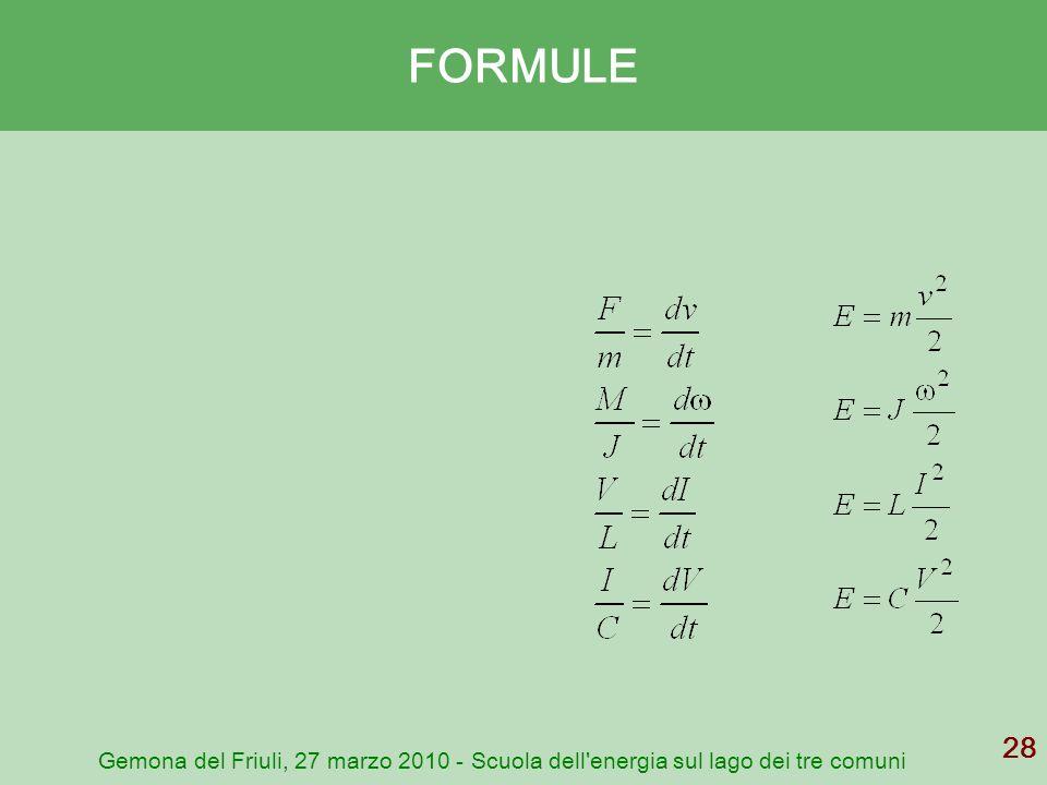 Gemona del Friuli, 27 marzo 2010 - Scuola dell'energia sul lago dei tre comuni 28 FORMULE
