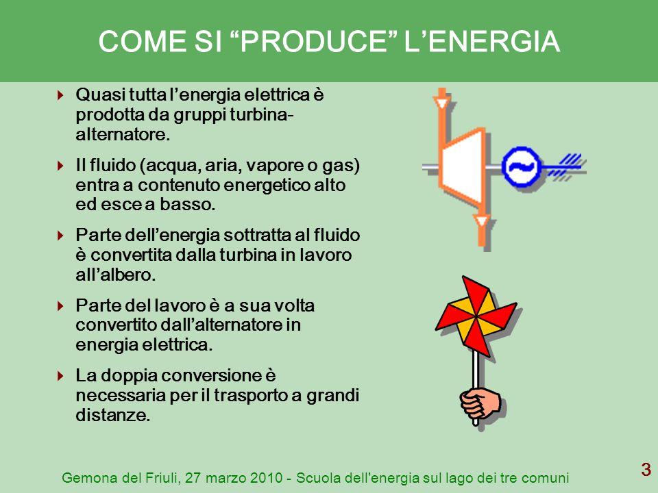 Gemona del Friuli, 27 marzo 2010 - Scuola dell'energia sul lago dei tre comuni 3 COME SI PRODUCE LENERGIA Quasi tutta lenergia elettrica è prodotta da