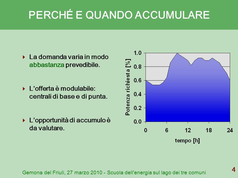 Gemona del Friuli, 27 marzo 2010 - Scuola dell'energia sul lago dei tre comuni 4 PERCHÉ E QUANDO ACCUMULARE La domanda varia in modo abbastanza preved