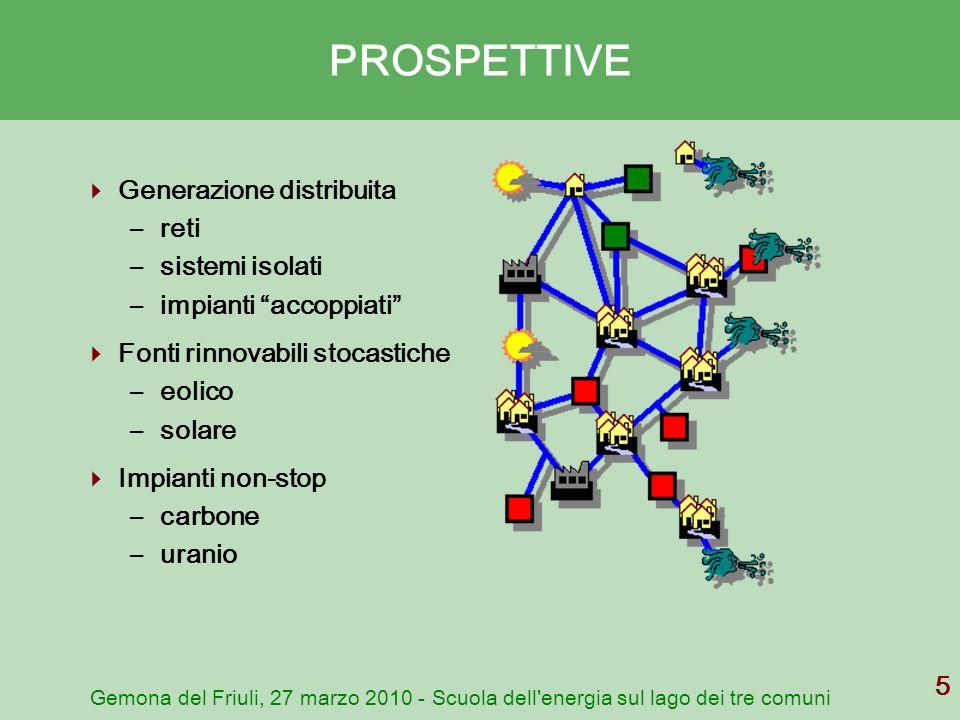 Gemona del Friuli, 27 marzo 2010 - Scuola dell'energia sul lago dei tre comuni 5 PROSPETTIVE Generazione distribuita –reti –sistemi isolati –impianti