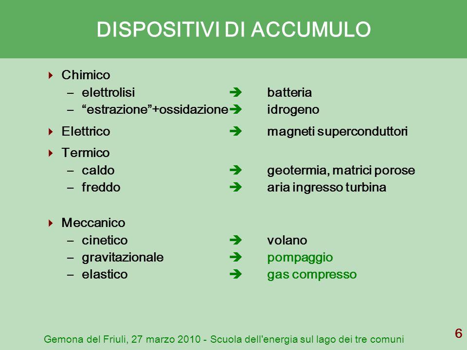 Gemona del Friuli, 27 marzo 2010 - Scuola dell'energia sul lago dei tre comuni 6 DISPOSITIVI DI ACCUMULO Chimico –elettrolisi batteria –estrazione+oss