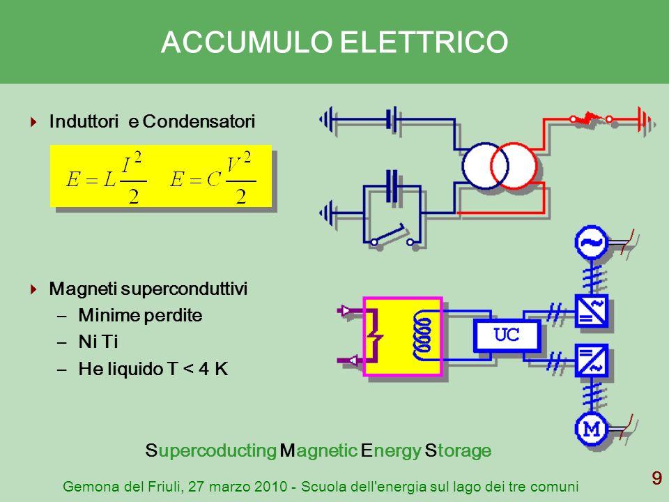 Gemona del Friuli, 27 marzo 2010 - Scuola dell'energia sul lago dei tre comuni 9 ACCUMULO ELETTRICO Induttori e Condensatori Magneti superconduttivi –