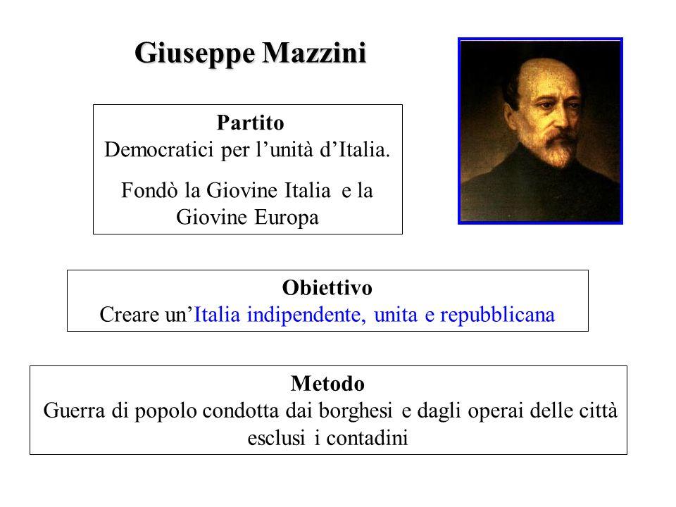 Giuseppe Mazzini Partito Democratici per lunità dItalia. Fondò la Giovine Italia e la Giovine Europa Obiettivo Creare unItalia indipendente, unita e r