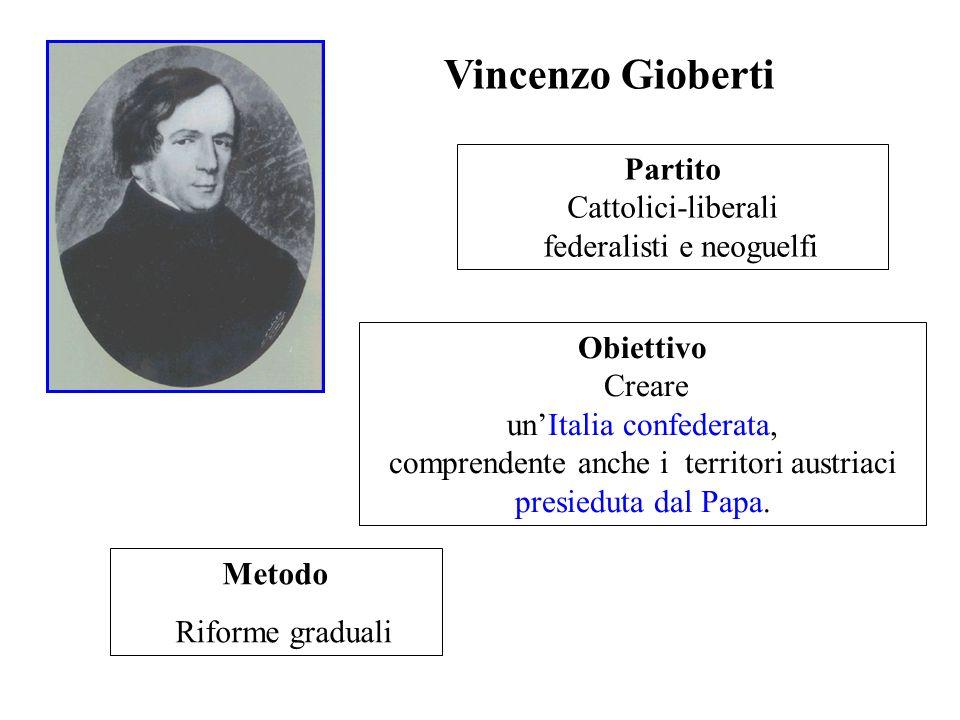 Vincenzo Gioberti Obiettivo Creare unItalia confederata, comprendente anche i territori austriaci presieduta dal Papa. Metodo Riforme graduali Partito