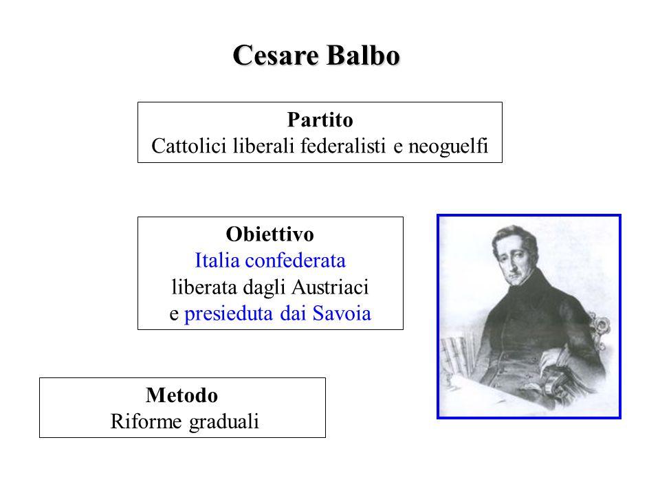 Cesare Balbo Partito Cattolici liberali federalisti e neoguelfi Obiettivo Italia confederata liberata dagli Austriaci e presieduta dai Savoia Metodo R