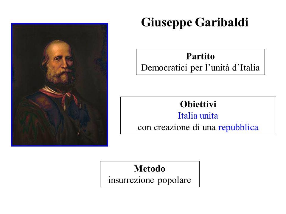 Giuseppe Garibaldi Partito Democratici per lunità dItalia Obiettivi Italia unita con creazione di una repubblica Metodo insurrezione popolare