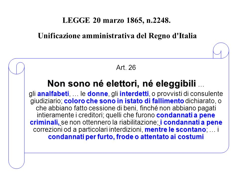 LEGGE 20 marzo 1865, n.2248. Unificazione amministrativa del Regno d'Italia Non sono né elettori, né eleggibili Art. 26 Non sono né elettori, né elegg