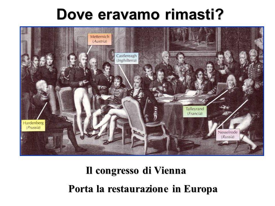 Porta la restaurazione in Europa Il congresso di Vienna Dove eravamo rimasti?