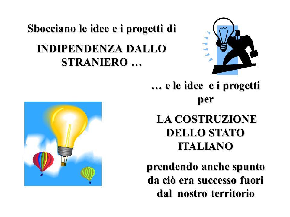 Sbocciano le idee e i progetti di INDIPENDENZA DALLO STRANIERO … … e le idee e i progetti per LA COSTRUZIONE DELLO STATO ITALIANO LA COSTRUZIONE DELLO
