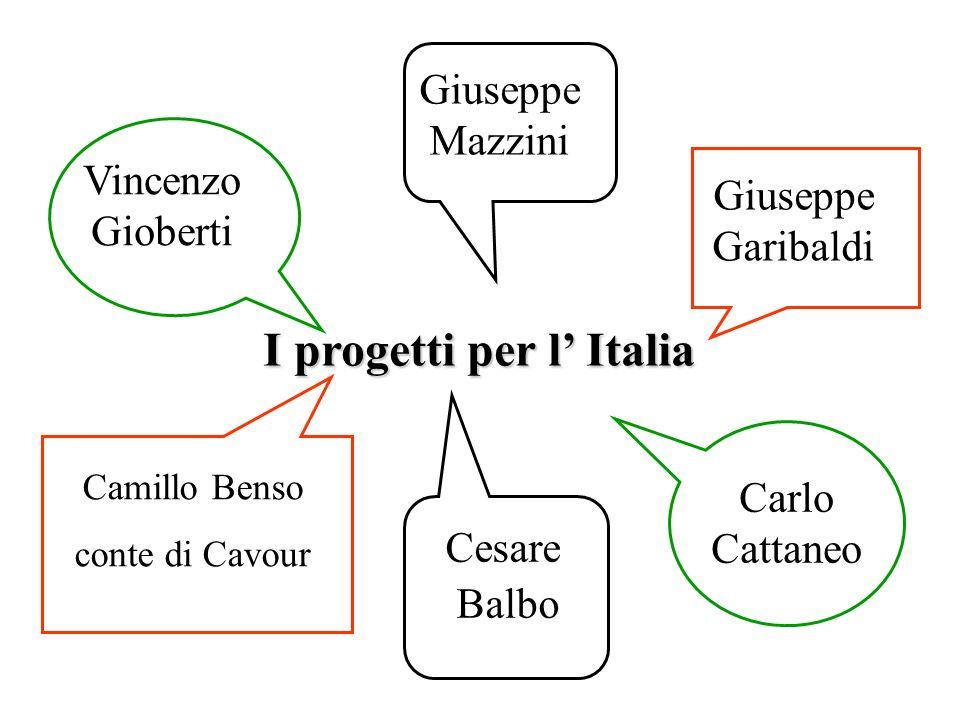 Giuseppe Mazzini Vincenzo Gioberti Cesare Balbo Carlo Cattaneo Camillo Benso conte di Cavour Giuseppe Garibaldi I progetti per l Italia