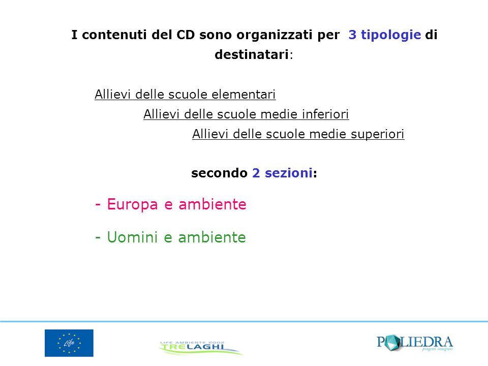 I contenuti del CD sono organizzati per 3 tipologie di destinatari: Allievi delle scuole elementari Allievi delle scuole medie inferiori Allievi delle scuole medie superiori secondo 2 sezioni: - Europa e ambiente - Uomini e ambiente