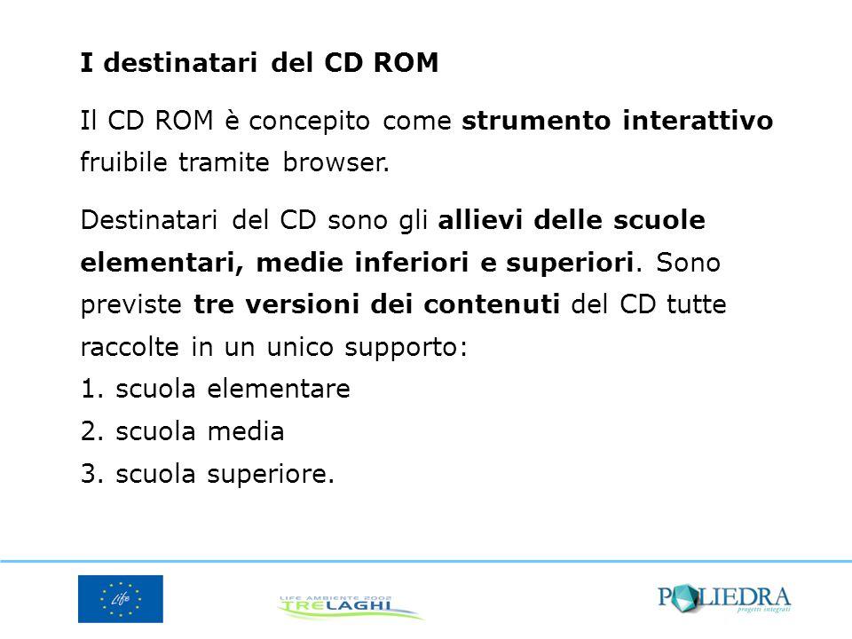 I destinatari del CD ROM Il CD ROM è concepito come strumento interattivo fruibile tramite browser. Destinatari del CD sono gli allievi delle scuole e