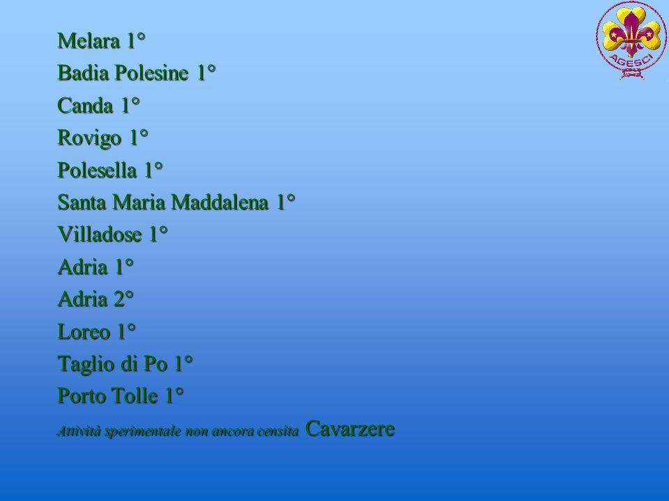 Melara 1° Badia Polesine 1° Canda 1° Rovigo 1° Polesella 1° Santa Maria Maddalena 1° Villadose 1° Adria 1° Adria 2° Loreo 1° Taglio di Po 1° Porto Tol