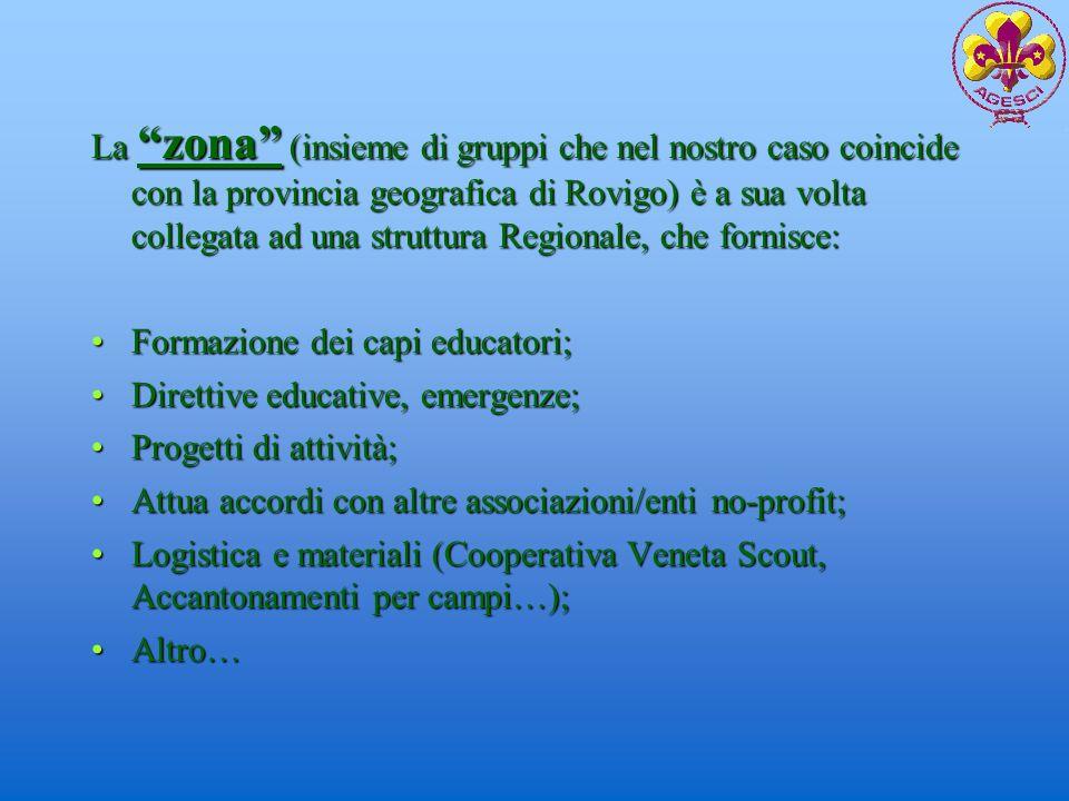 La zona (insieme di gruppi che nel nostro caso coincide con la provincia geografica di Rovigo) è a sua volta collegata ad una struttura Regionale, che