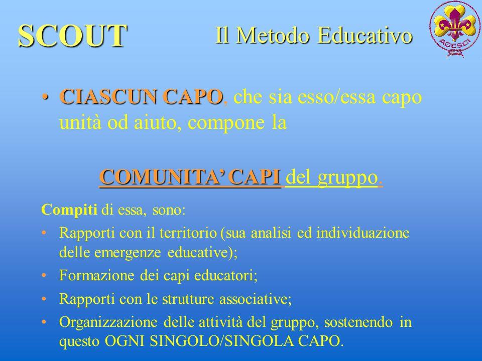 SCOUT CIASCUN CAPOCIASCUN CAPO, che sia esso/essa capo unità od aiuto, compone la Il Metodo Educativo COMUNITA CAPI COMUNITA CAPI del gruppo. Compiti