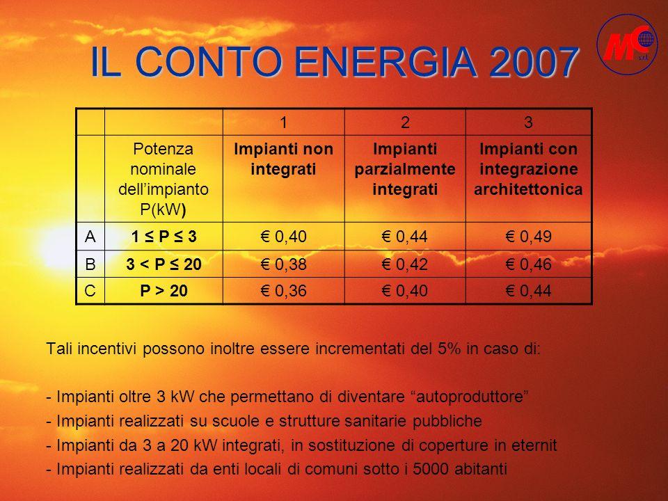 IL CONTO ENERGIA 2007 Tali incentivi possono inoltre essere incrementati del 5% in caso di: - Impianti oltre 3 kW che permettano di diventare autoprod