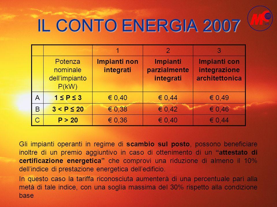 IL CONTO ENERGIA 2007 Gli impianti operanti in regime di scambio sul posto, possono beneficiare inoltre di un premio aggiuntivo in caso di ottenimento