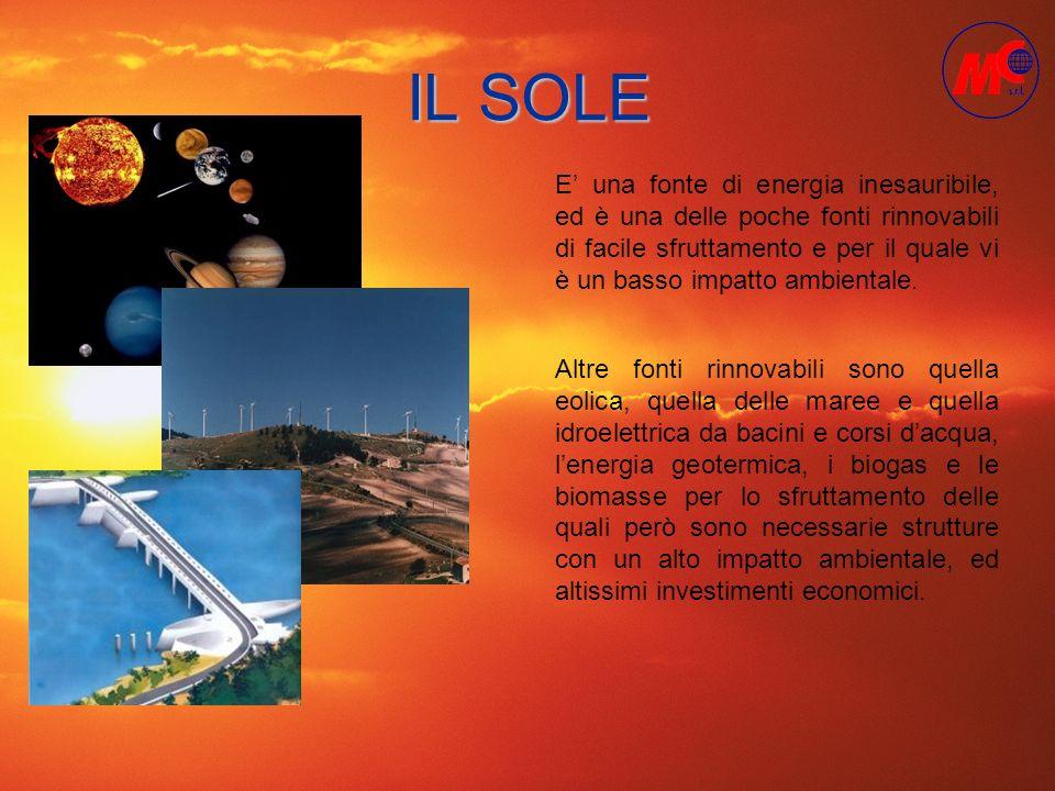 IL SOLE E una fonte di energia inesauribile, ed è una delle poche fonti rinnovabili di facile sfruttamento e per il quale vi è un basso impatto ambien