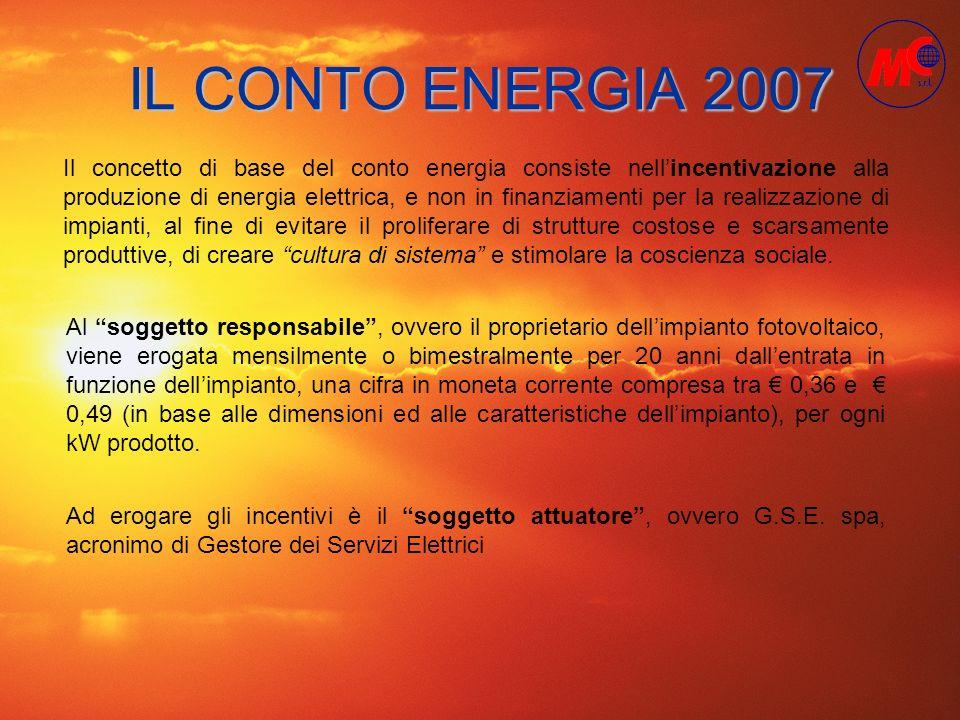 IL CONTO ENERGIA 2007 Il concetto di base del conto energia consiste nellincentivazione alla produzione di energia elettrica, e non in finanziamenti p