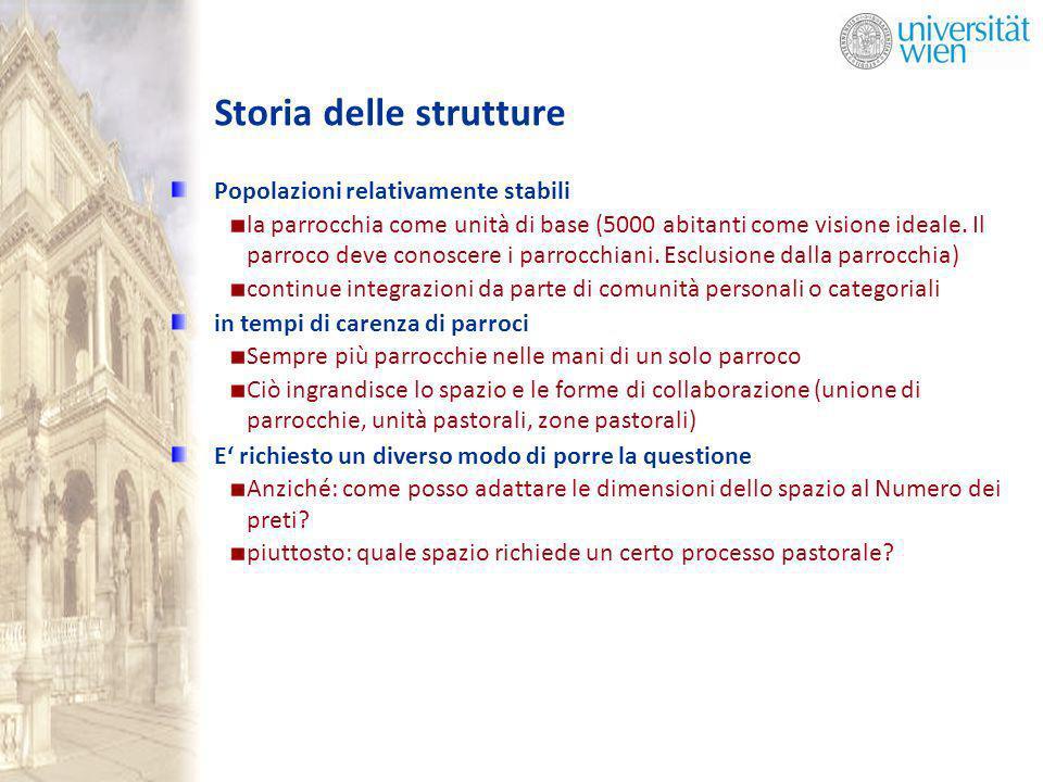 Storia delle strutture Popolazioni relativamente stabili la parrocchia come unità di base (5000 abitanti come visione ideale. Il parroco deve conoscer