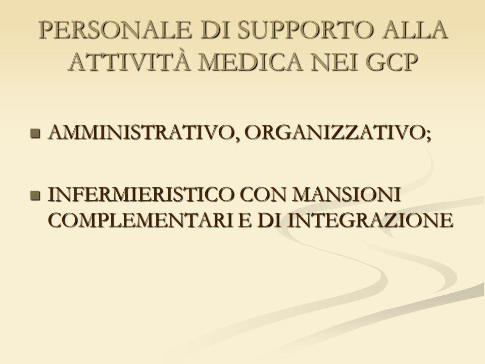 PERSONALE DI SUPPORTO ALLA ATTIVITÀ MEDICA NEI GCP AMMINISTRATIVO, ORGANIZZATIVO; AMMINISTRATIVO, ORGANIZZATIVO; INFERMIERISTICO CON MANSIONI COMPLEMENTARI E DI INTEGRAZIONE INFERMIERISTICO CON MANSIONI COMPLEMENTARI E DI INTEGRAZIONE
