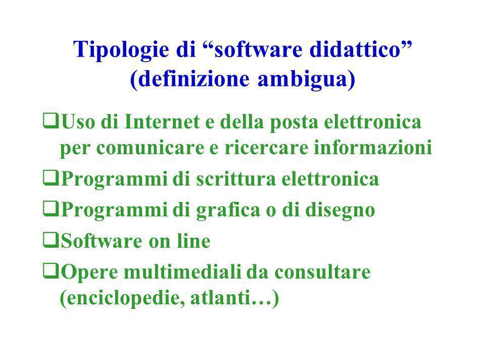 Software didattico di esercitazione e rinforzo Edutaiment Software didattico prodotto da insegnanti o scuole Ipertesti Software per la valutazione degli alunni (test, quiz) Micromondi (linguaggio Logo) …