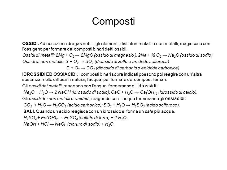 Composti OSSIDI. Ad eccezione dei gas nobili, gli elementi, distinti in metalli e non metalli, reagiscono con lossigeno per formare dei composti binar