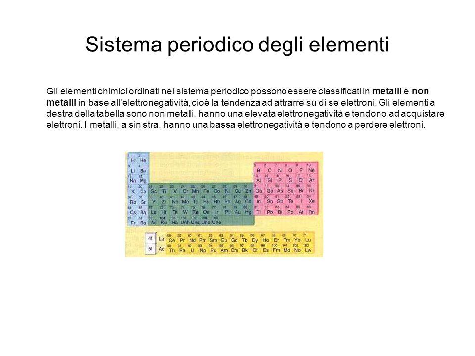 Sistema periodico degli elementi Gli elementi chimici ordinati nel sistema periodico possono essere classificati in metalli e non metalli in base alle