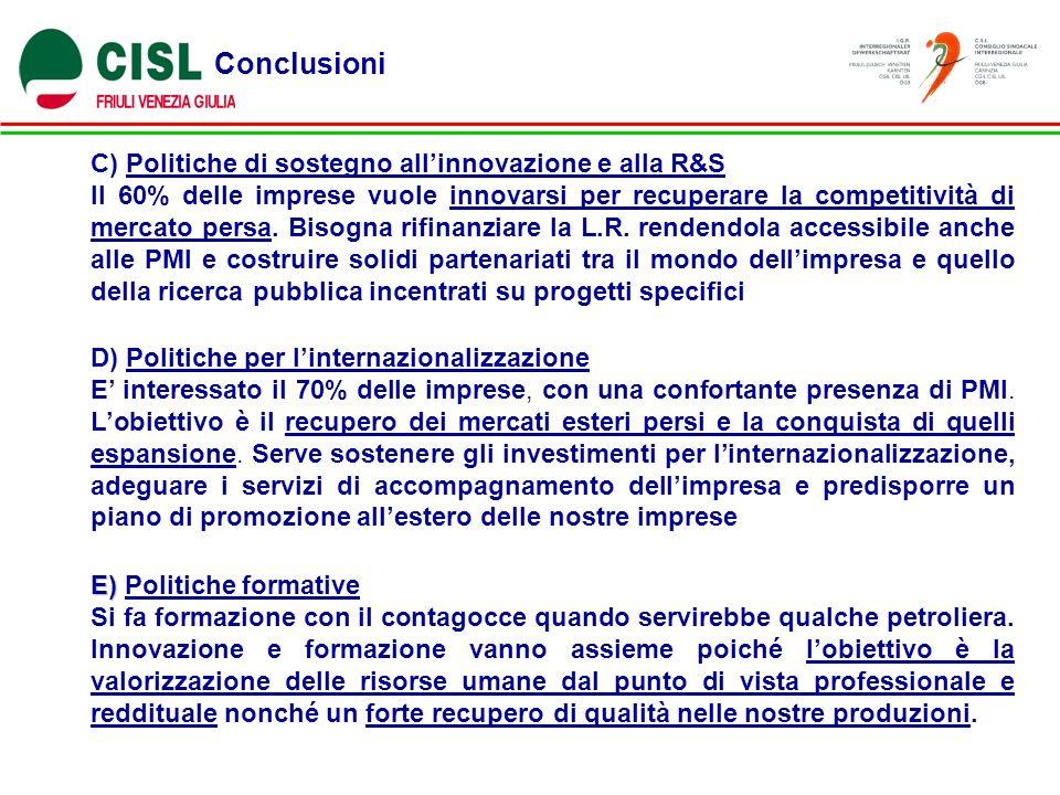 Conclusioni C) Politiche di sostegno allinnovazione e alla R&S Il 60% delle imprese vuole innovarsi per recuperare la competitività di mercato persa.
