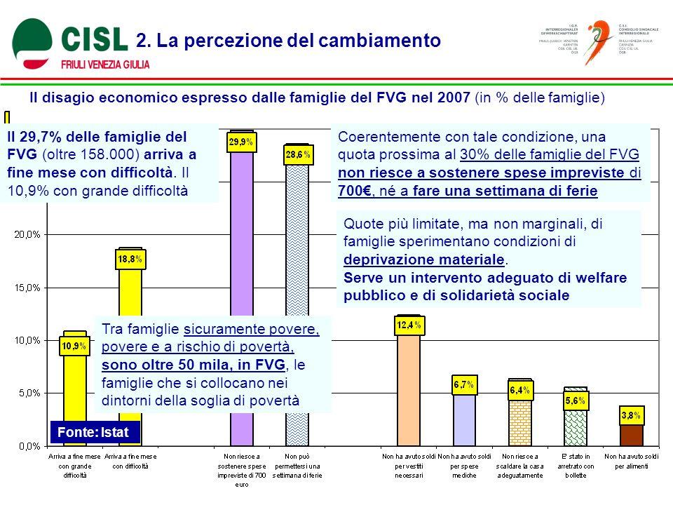 Fonte: Istat 2. La percezione del cambiamento Il disagio economico espresso dalle famiglie del FVG nel 2007 (in % delle famiglie) Il 29,7% delle famig