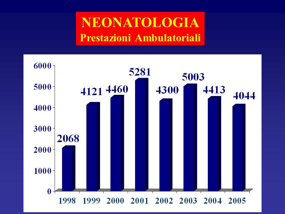 NEONATOLOGIA Prestazioni Ambulatoriali