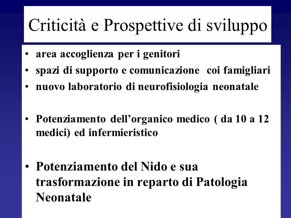 Criticità e Prospettive di sviluppo area accoglienza per i genitori spazi di supporto e comunicazione coi famigliari nuovo laboratorio di neurofisiolo