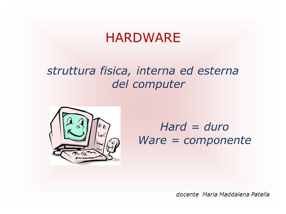 HARDWARE struttura fisica, interna ed esterna del computer docente Maria Maddalena Patella Hard = duro Ware = componente