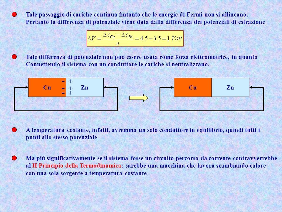 Tale passaggio di cariche continua fintanto che le energie di Fermi non si allineano. Pertanto la differenza di potenziale viene data dalla differenza