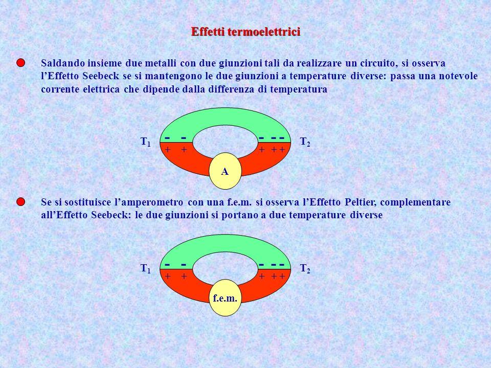 Saldando insieme due metalli con due giunzioni tali da realizzare un circuito, si osserva lEffetto Seebeck se si mantengono le due giunzioni a tempera