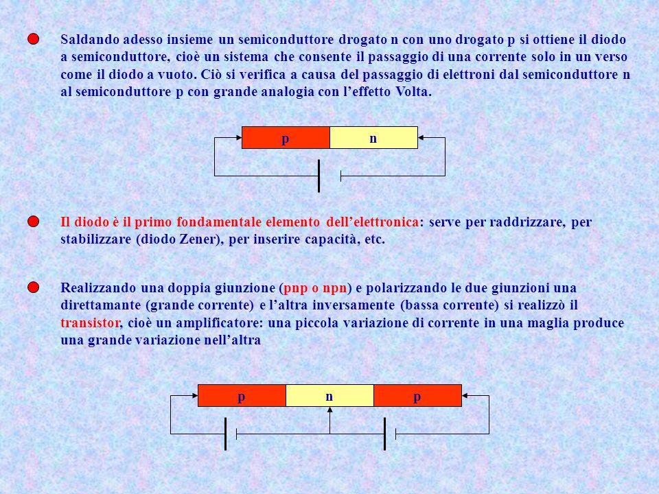 Saldando adesso insieme un semiconduttore drogato n con uno drogato p si ottiene il diodo a semiconduttore, cioè un sistema che consente il passaggio