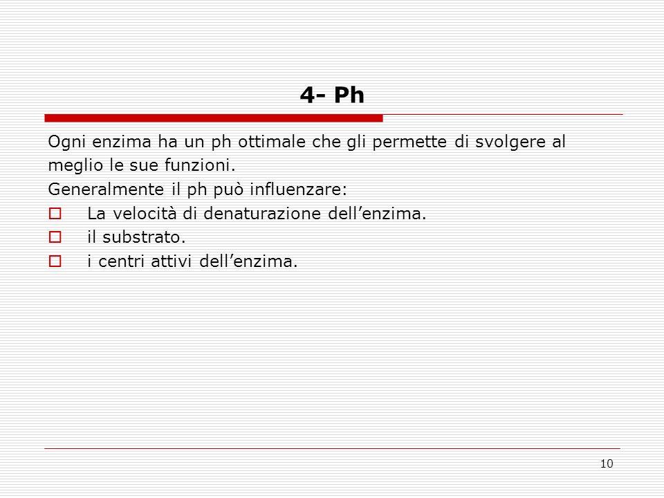 10 4- Ph Ogni enzima ha un ph ottimale che gli permette di svolgere al meglio le sue funzioni.