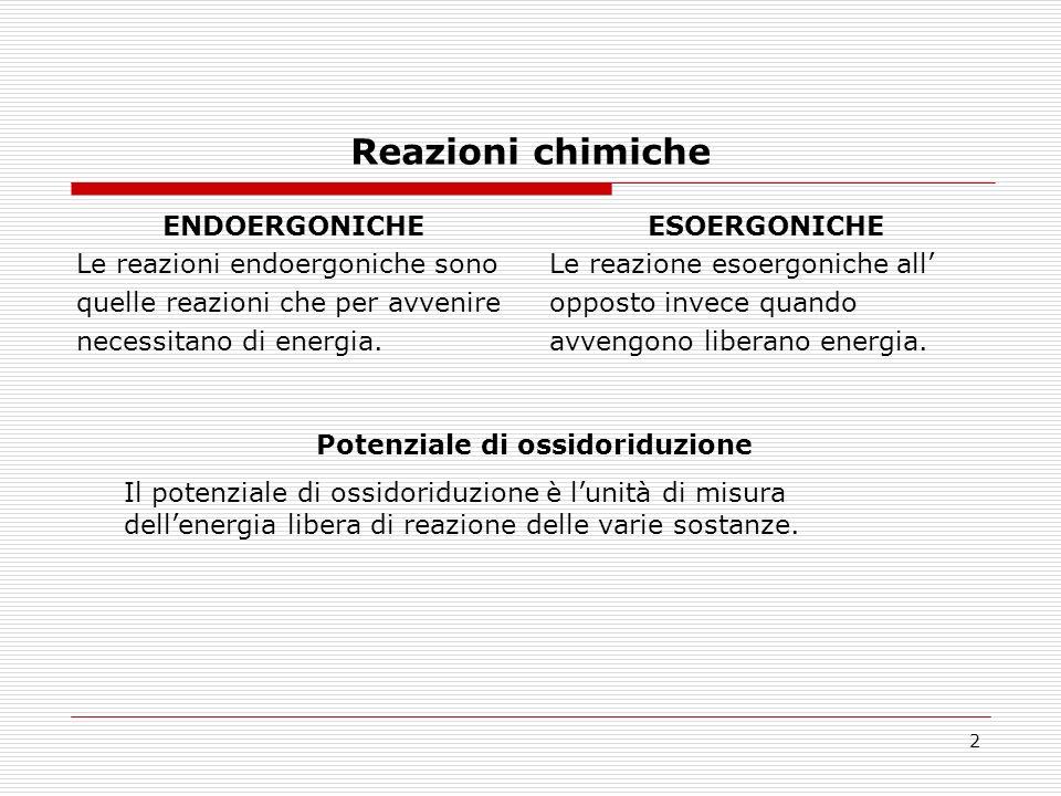 2 Reazioni chimiche ENDOERGONICHE Le reazioni endoergoniche sono quelle reazioni che per avvenire necessitano di energia.