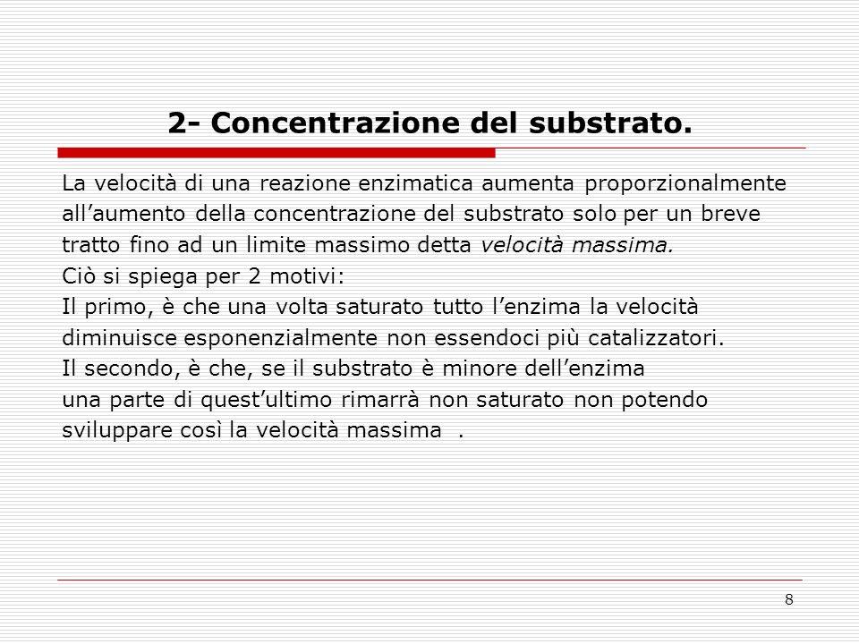 8 2- Concentrazione del substrato.