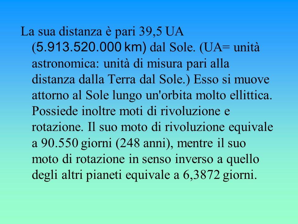 La sua distanza è pari 39,5 UA ( 5.913.520.000 km) dal Sole. (UA= unità astronomica: unità di misura pari alla distanza dalla Terra dal Sole.) Esso si