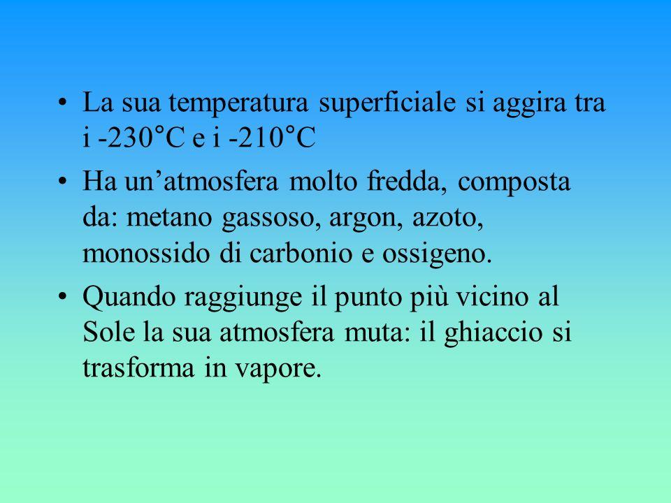 La sua temperatura superficiale si aggira tra i -230°C e i -210°C Ha unatmosfera molto fredda, composta da: metano gassoso, argon, azoto, monossido di