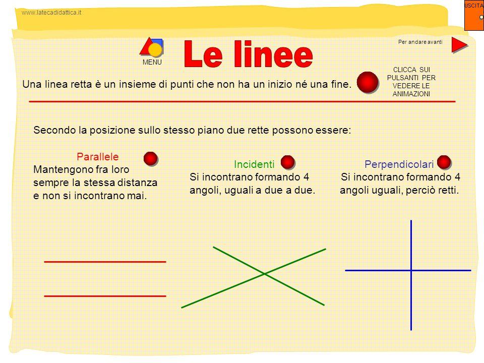 www.latecadidattica.it Una linea retta è un insieme di punti che non ha un inizio né una fine. CLICCA SUI PULSANTI PER VEDERE LE ANIMAZIONI Secondo la