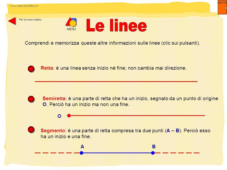 www.latecadidattica.it Comprendi e memorizza queste altre informazioni sulle linee (clic sui pulsanti). Per tornare indietro Retta: è una linea senza