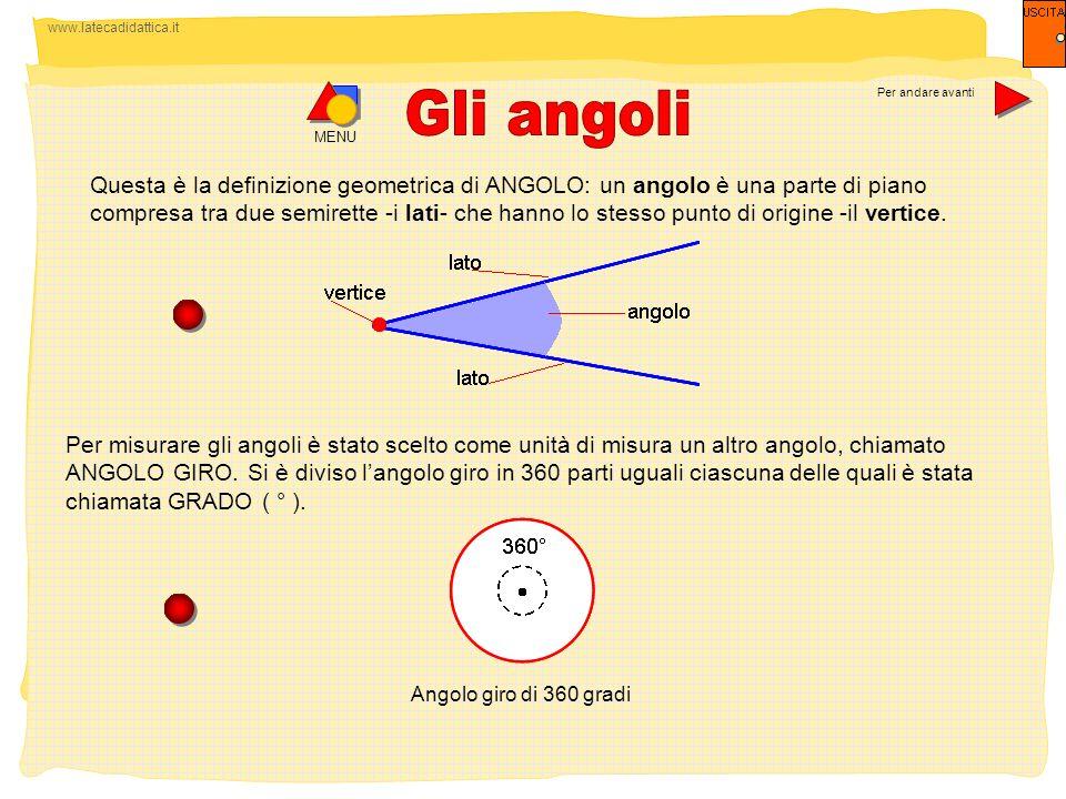 www.latecadidattica.it MENU Questa è la definizione geometrica di ANGOLO: un angolo è una parte di piano compresa tra due semirette -i lati- che hanno