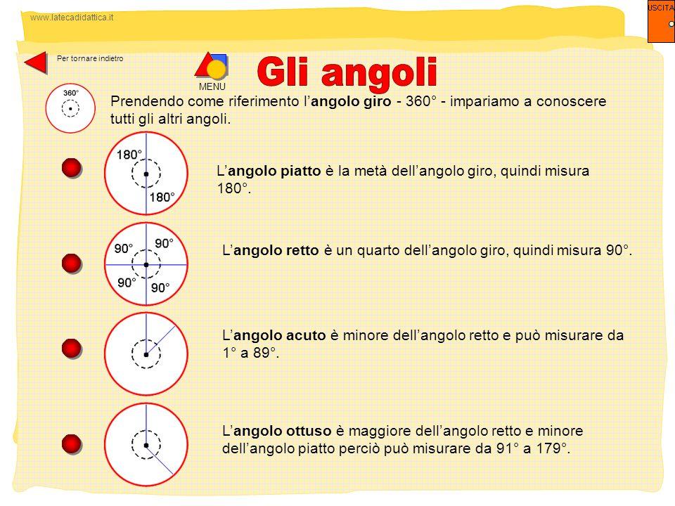 www.latecadidattica.it MENU Prendendo come riferimento langolo giro - 360° - impariamo a conoscere tutti gli altri angoli. Langolo piatto è la metà de