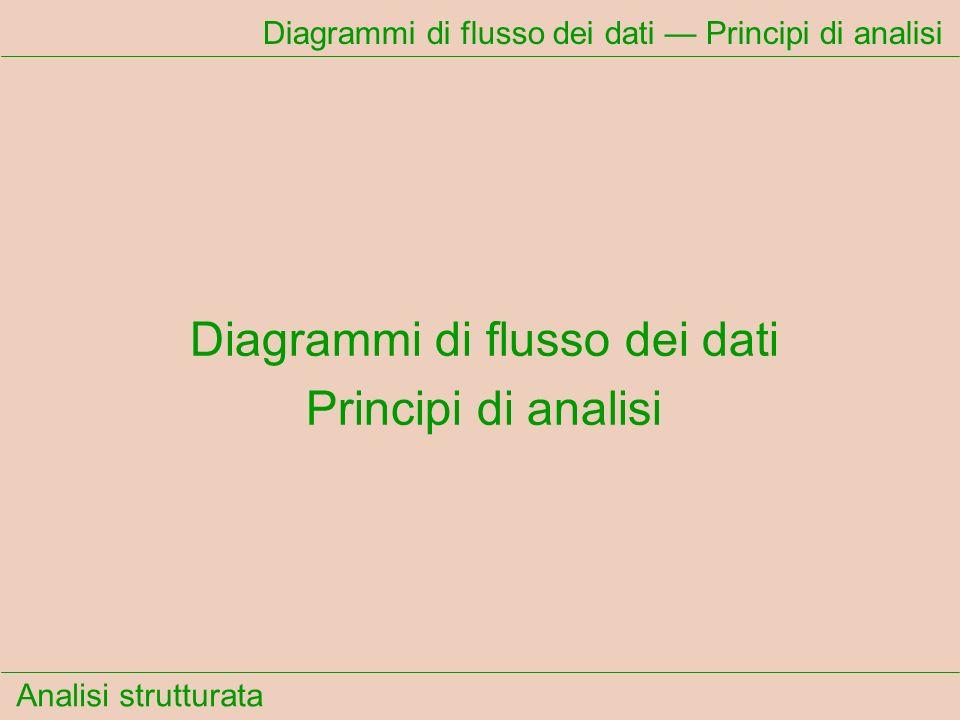 Analisi strutturata Diagrammi di flusso dei dati Principi di analisi Diagrammi di flusso dei dati Principi di analisi