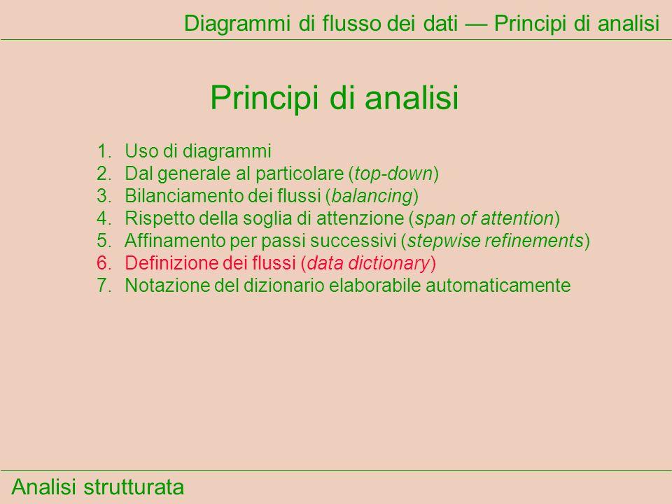 Analisi strutturata Diagrammi di flusso dei dati Principi di analisi Principi di analisi 1.Uso di diagrammi 2.Dal generale al particolare (top-down) 3